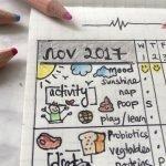 Eczema Tracker October Review